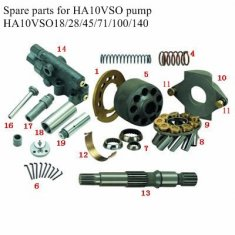 China Rexroth Hydraulikpumpe HA10VSO Teile für den Maschinenbau, Schiff fournisseur